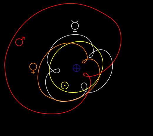520px-Geocentric_movements_of_inner_planets.svg.png